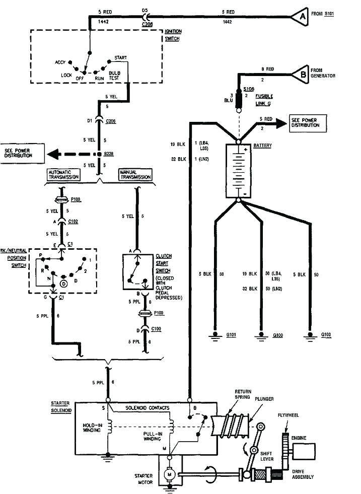 1995 s10 pickup wiring diagram wiring diagram view 1994 chevy s10 pickup wiring diagram 2001 radio