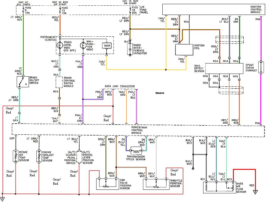 1995 mustang gt wiring diagram wiring diagram toolbox 94 mustang gt fuse diagram