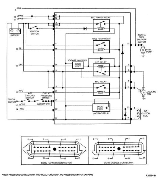94 95 mustang ccrm to high pressure ac diagram pinoutccrm wiring diagram 3