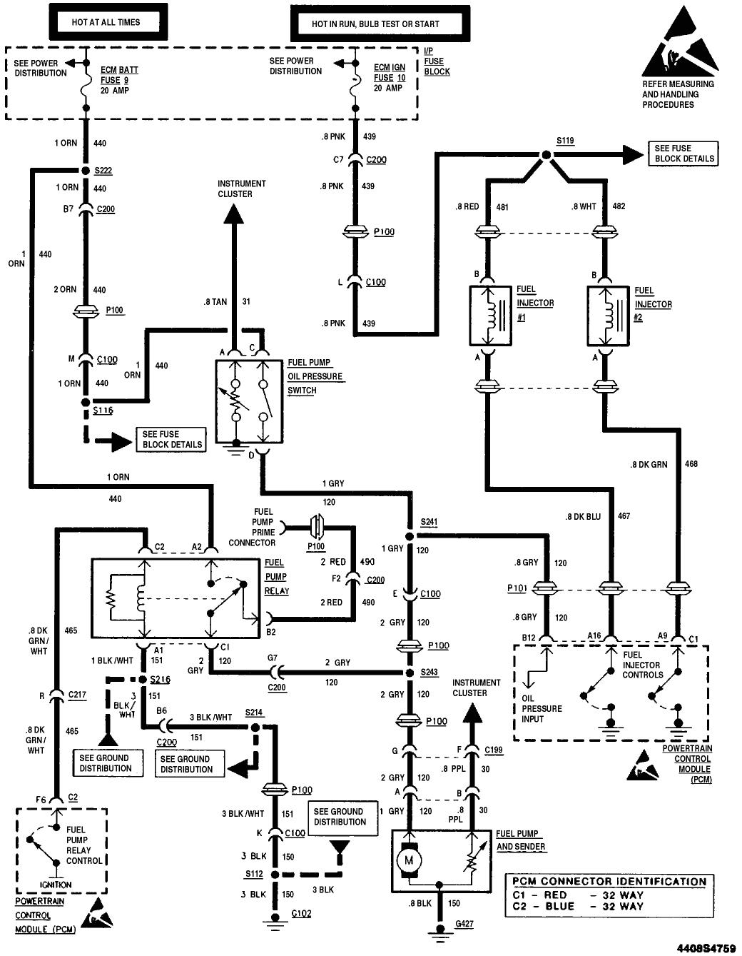 1995 chevy s10 wiring diagram wiring diagram expert 1995 chevrolet s 10 wiring diagram