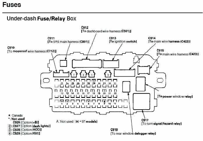 2000 honda civic wiring schematics brandforesight co 2000 f250 power window wiring diagram