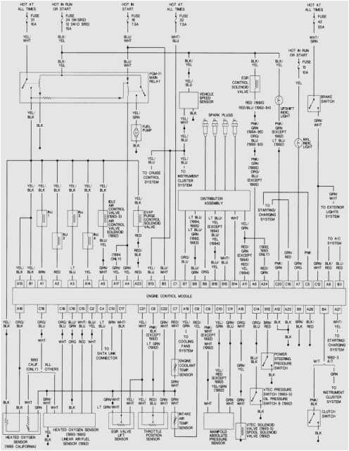 honda civic wagon wiring diagram wiring diagram centre 95 civic lx wiring diagrams schema diagram database1995