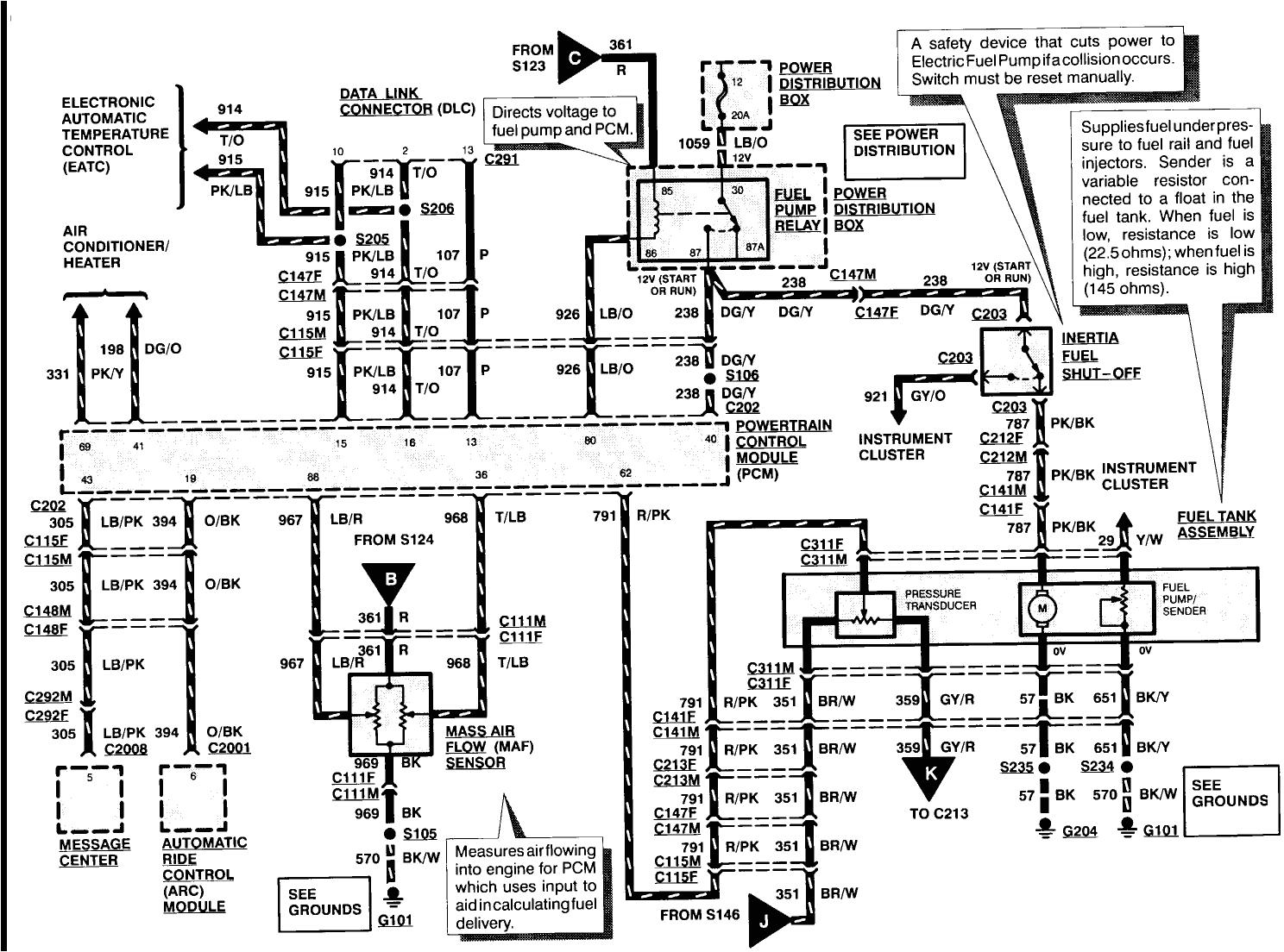 1996 explorer wiring diagram schema diagram database 1996 ford explorer wiring diagram door lock 96 explorer