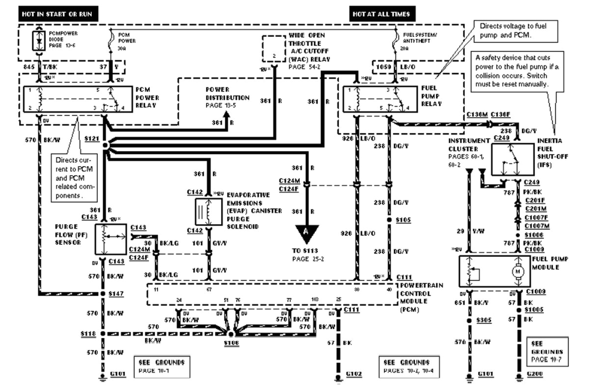 need a wiring harness diagram for a ford ranger 4 0 4x4