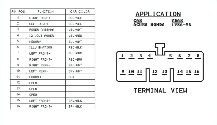 1999 honda accord radio wiring diagram wiring diagram article 1999 honda accord wiper wiring diagram