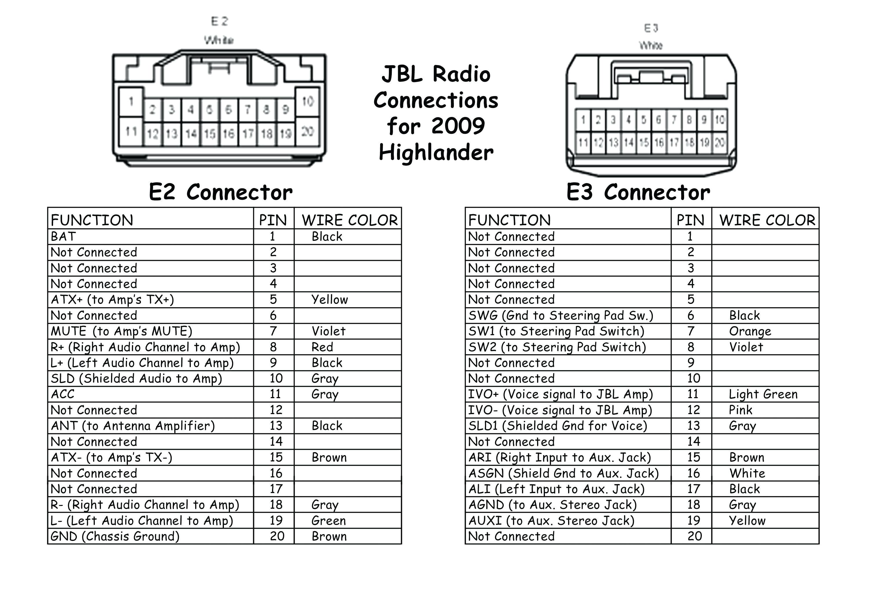 97 Civic Radio Wiring Diagram Car Radio Wiring Harness In Addition Wiring Harness Further Car