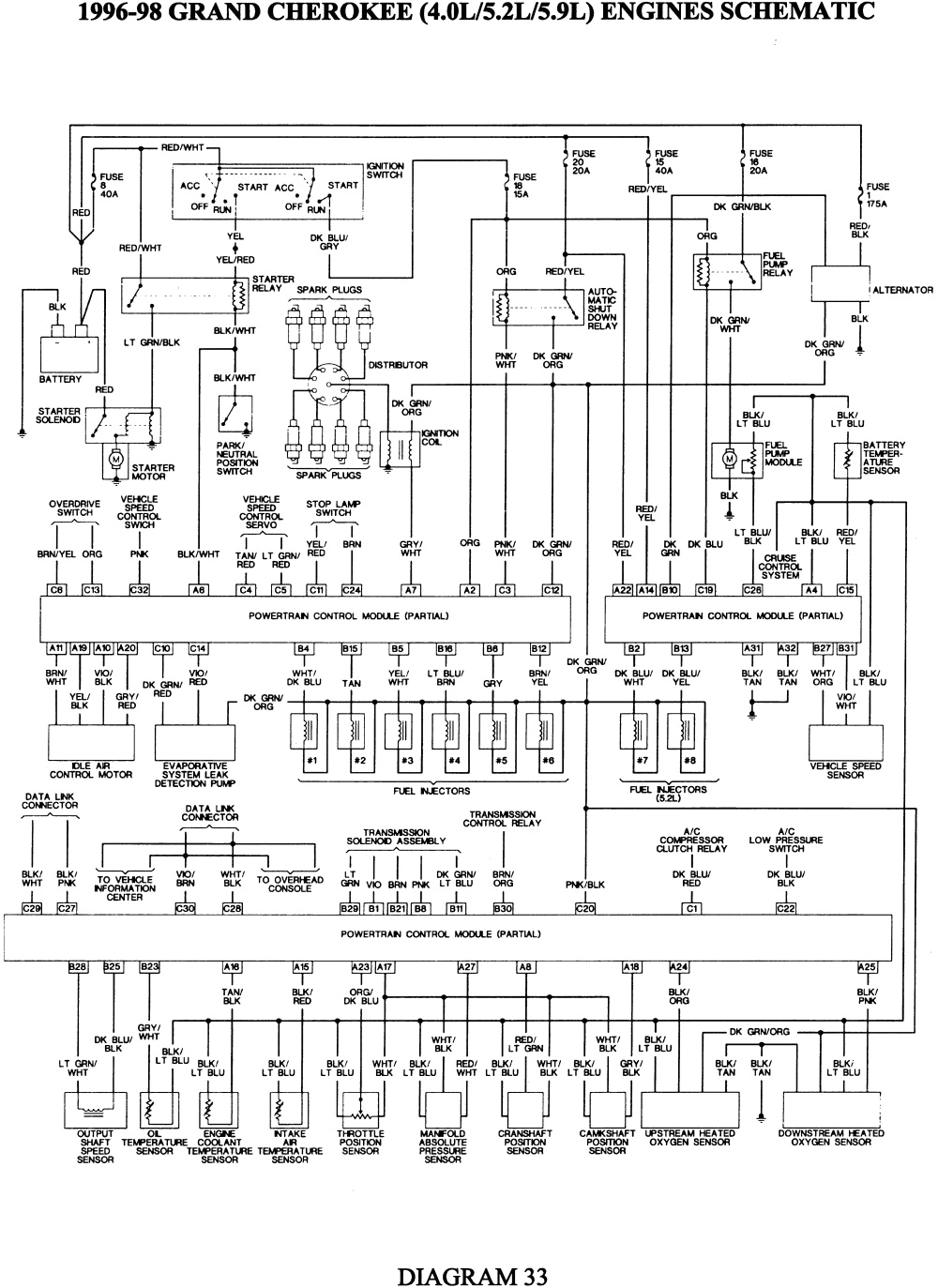 97 Jeep Cherokee Radio Wiring Diagram 1997 Jeep Cherokee Sport Fuse Diagram Wiring Diagram Used