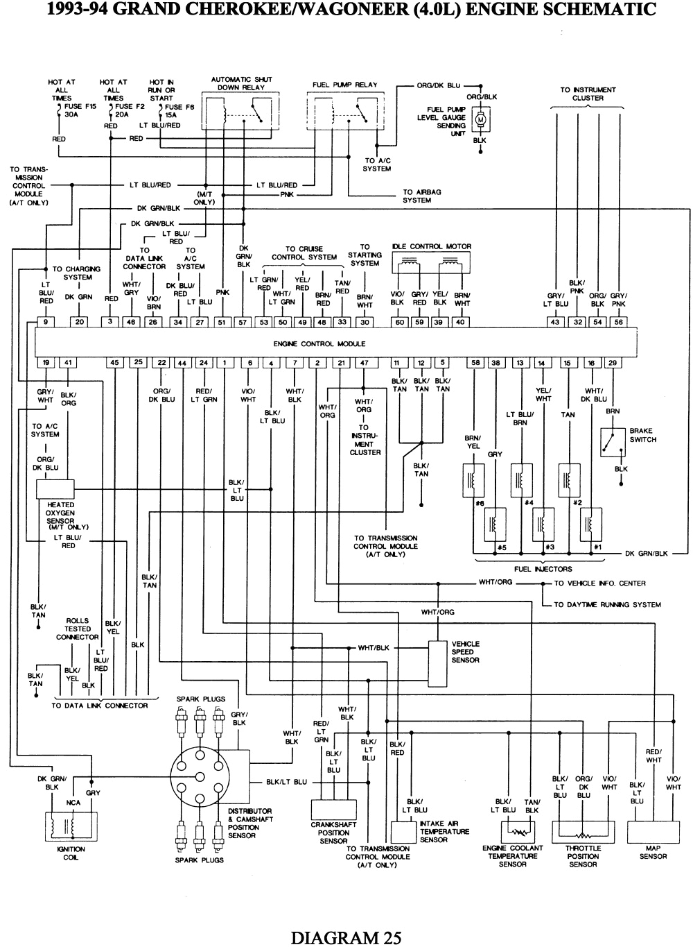 pcm for a 2000 jeep cherokee wiring diagram wiring diagram articlediagram for wiring on jeep grand