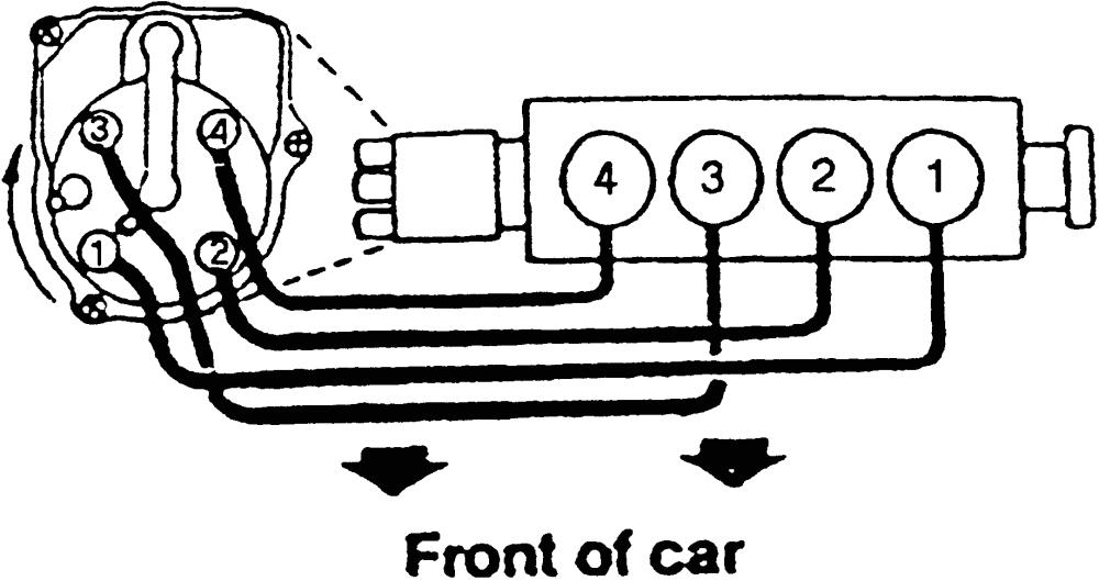 honda civic distributor wiring wiring diagram 97 honda civic distributor wiring