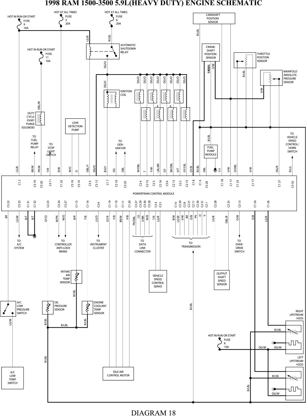 98 Dodge Durango Wiring Diagram 2000 Dodge Ram Engine Wire Diagram Schema Wiring Diagram