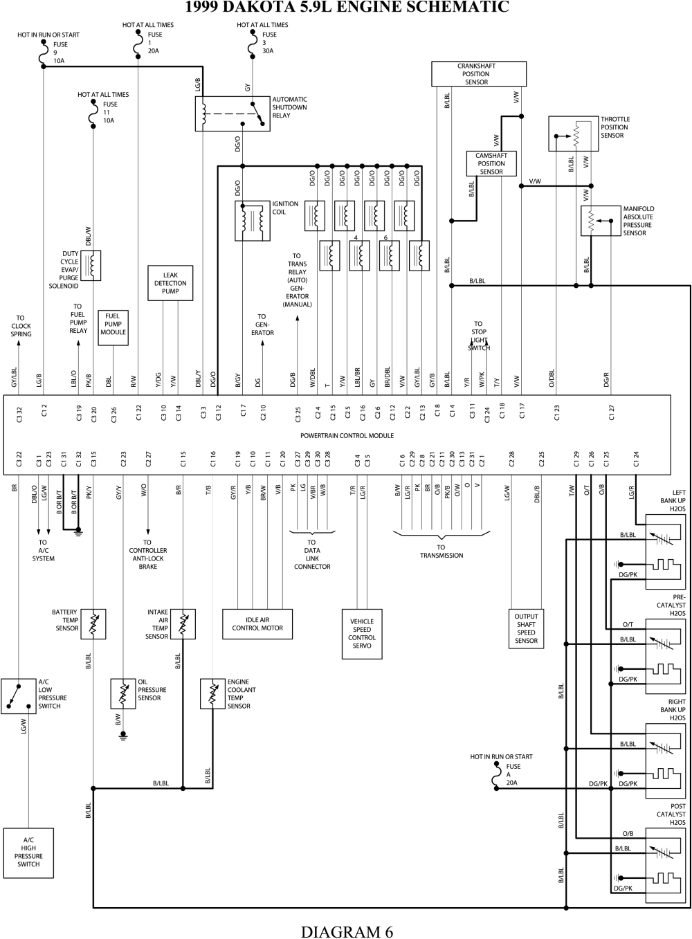 2011 dodge durango wiring diagram wiring diagram for you dodge durango alternator wiring diagram dodge durango alternator wiring diagram
