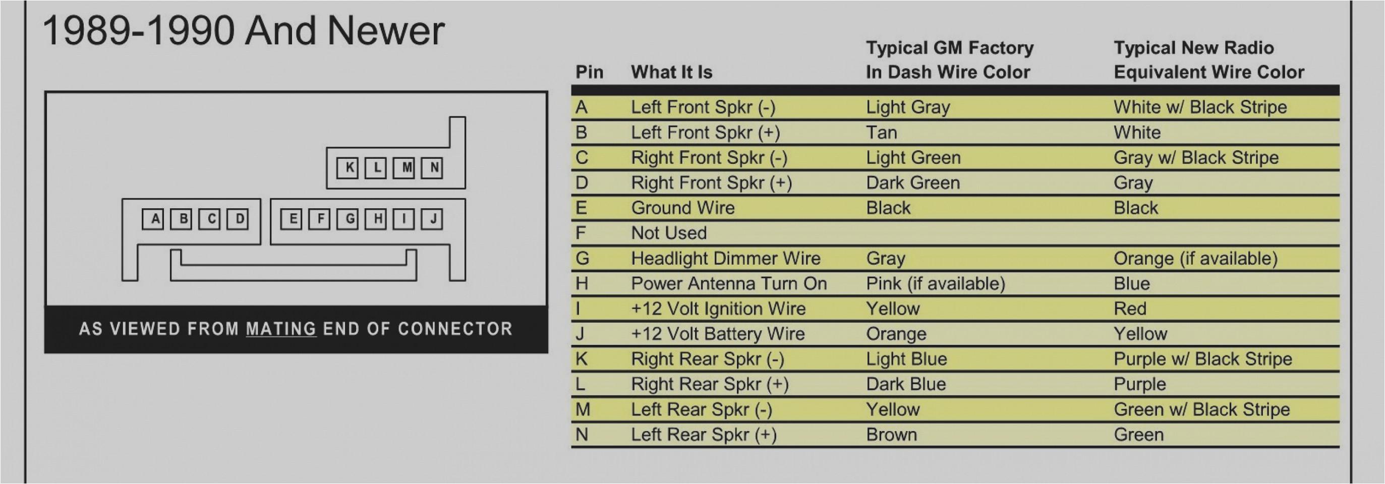 2002 chevy cavalier radio wiring harness diagram best of 2007 chevy trailblazer radio wiring chevrolet wiring diagrams of 2002 chevy cavalier radio wiring harness diagram jpg