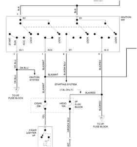 zx2 wiring diagram