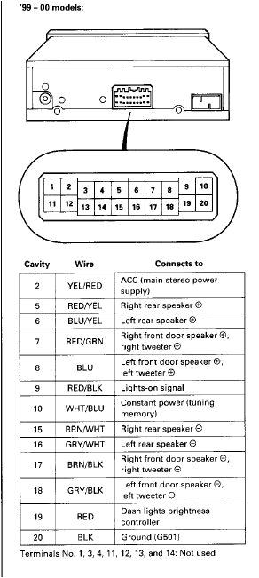 2003 honda accord radio wiring diagram wiring diagrams honda accord wiring diagram honda accord radio wiring