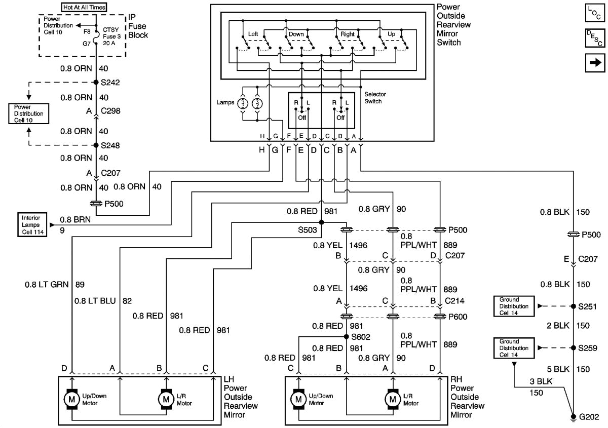 1999 tahoe wiring diagram