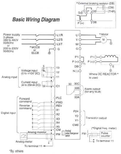 abb drive wiring diagram online wiring diagramabb drive wiring diagram box wiring diagram abb drive wiring