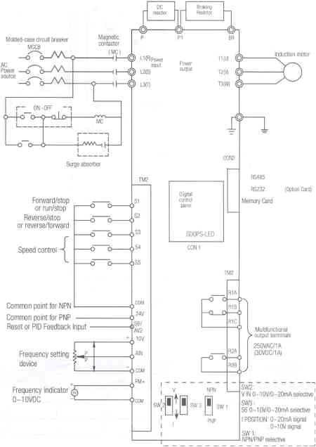 abb drive wiring diagram online wiring diagramabb drive wiring diagram wiring diagram database abb dc drive