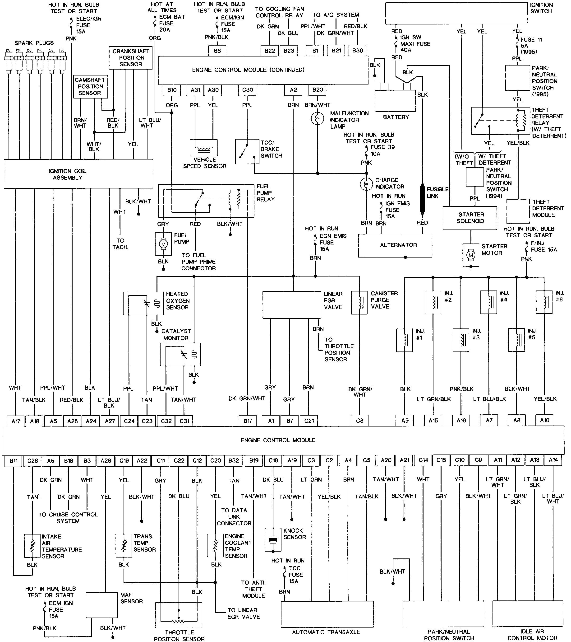 99 buick lesabre abs diagram wiring diagram expert 2002 buick century abs wiring diagram 2001 buick