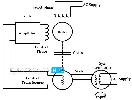 working principle of ac servo motor