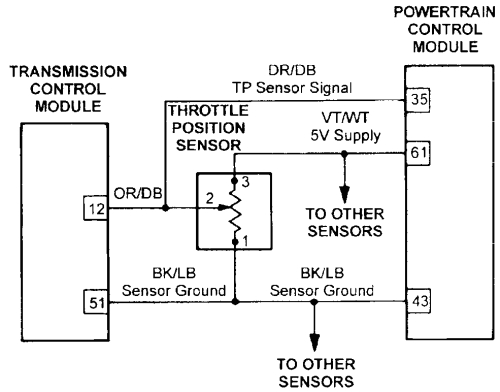 throttle position sensor schematic wiring diagram post 4 wire throttle position sensor diagram