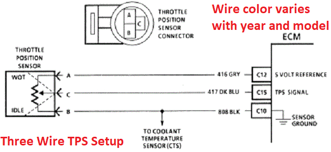 toyota throttle sensor wiring diagram wiring diagram meta 4 wire throttle position sensor diagram