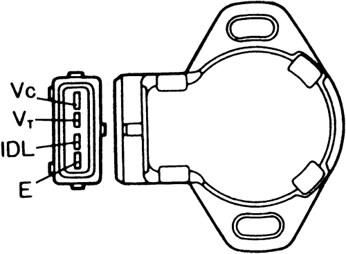 repair guides electronic engine controls throttle position 4 wire throttle position sensor diagram