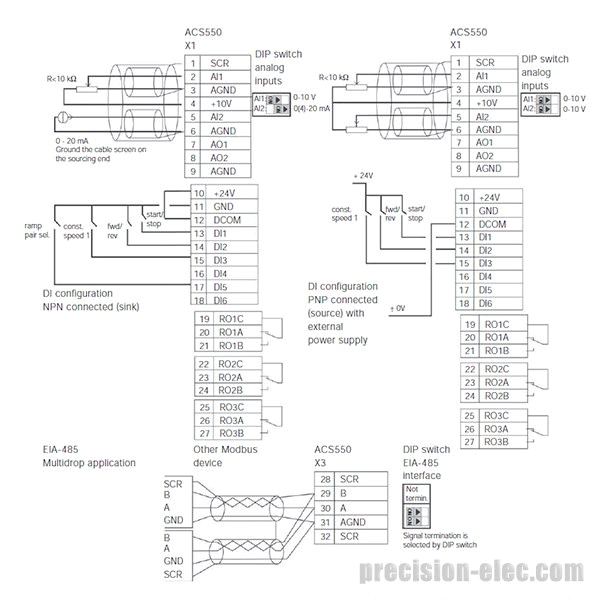 abb drive wiring diagram online wiring diagramabb drive wiring diagram basic electronics wiring diagram abb ac