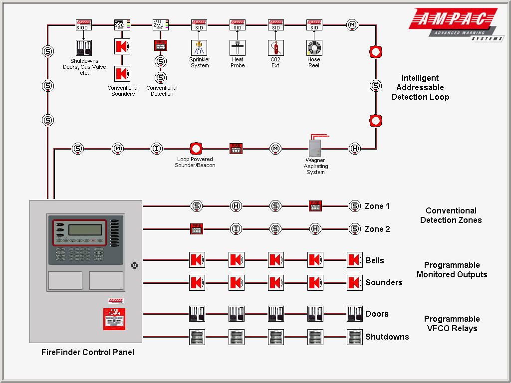 addressable fire alarm wiring wiring diagram blog mircom addressable smoke detector wiring diagram addressable smoke detector wiring diagram