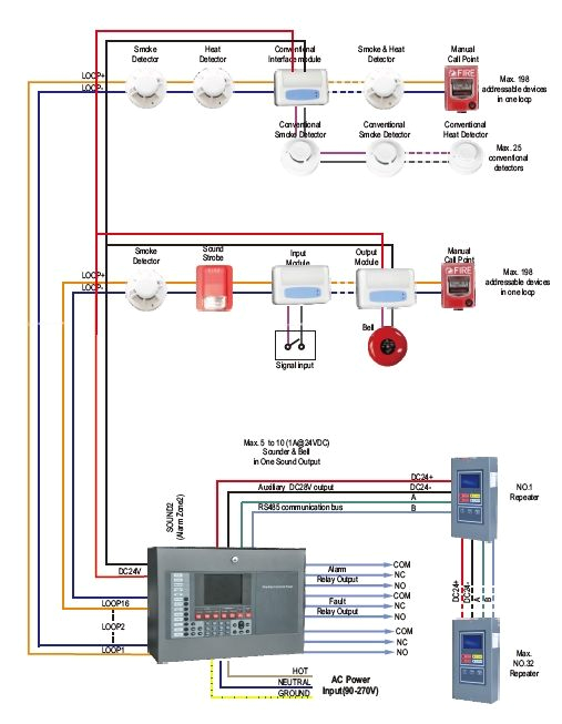 wiring smoke alarms correctly electronic fire alarm system addressable duct smoke detector wiring diagram addressable fire