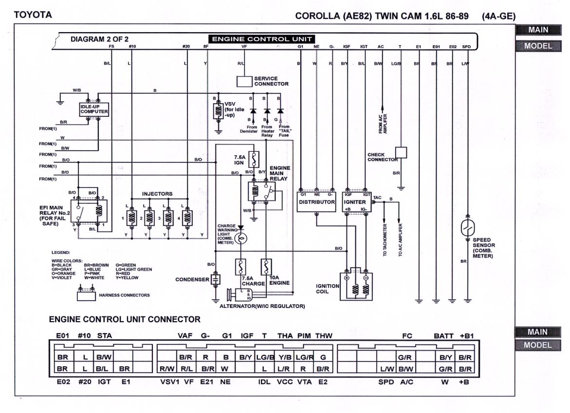 ae86 ac wiring wiring diagram ae86 headlight wiring diagram
