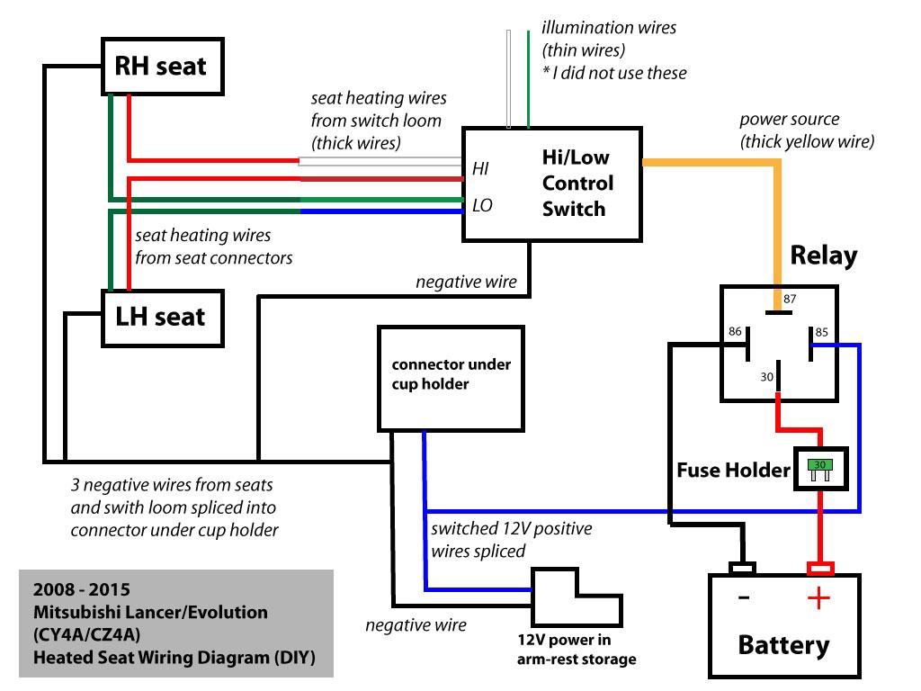 bmw z4 seat wiring wiring diagram centremoreover bmw z4 fuse box diagram on fuel pressure wiring