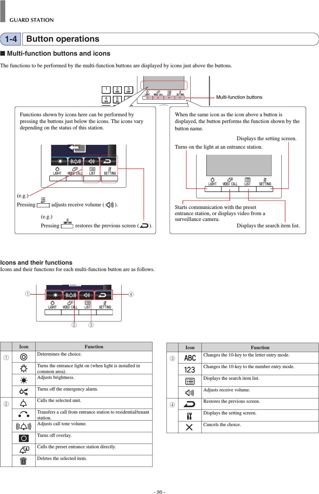 aiphone gt c wiring diagram sample wiring diagram sample aiphone gt 1c7 wiring diagram collection page