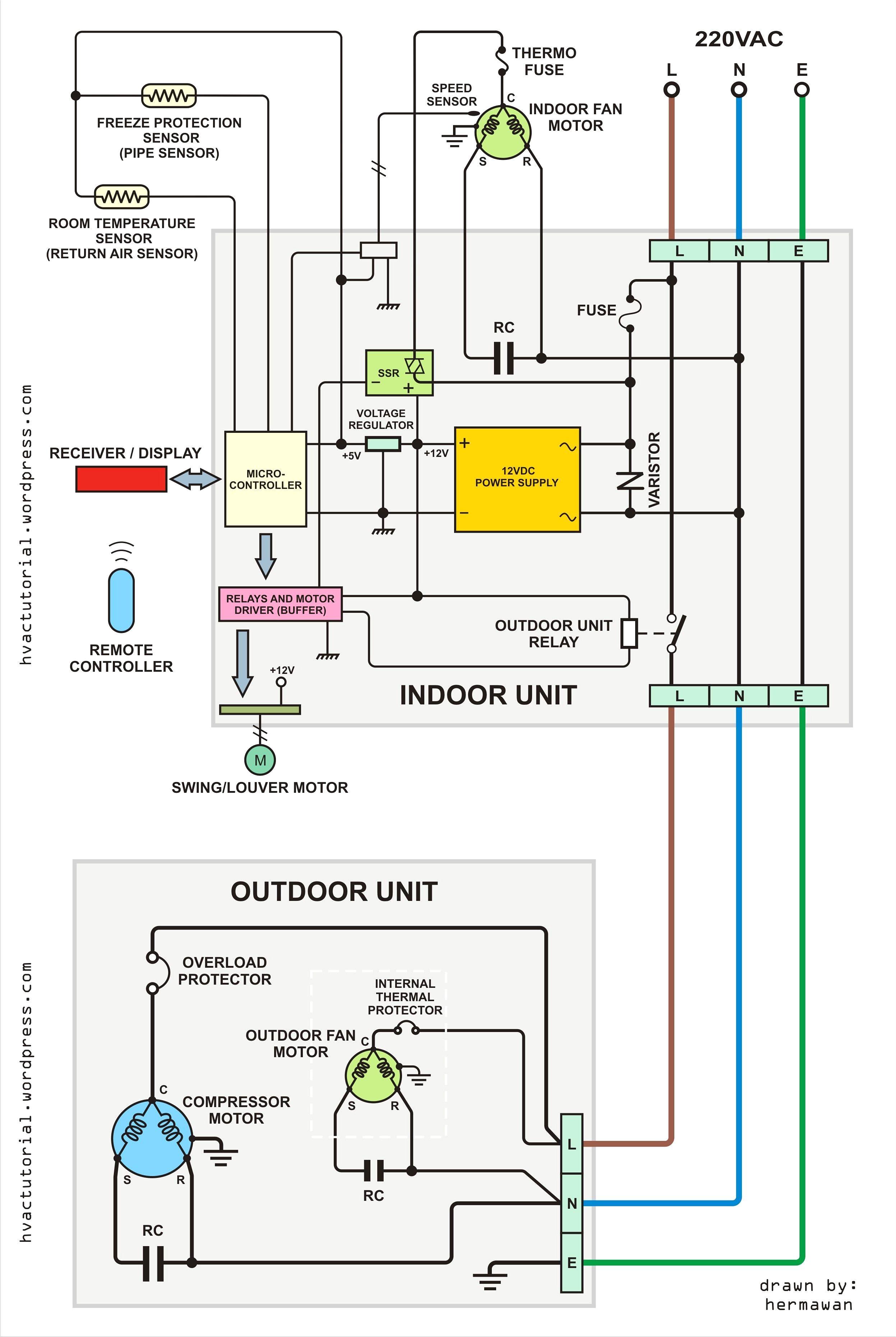 ac system wiring diagram