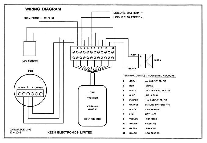 alarm wire diagram wiring diagram mega wiring diagram for alarm sensor caravan alarm wiring diagram data