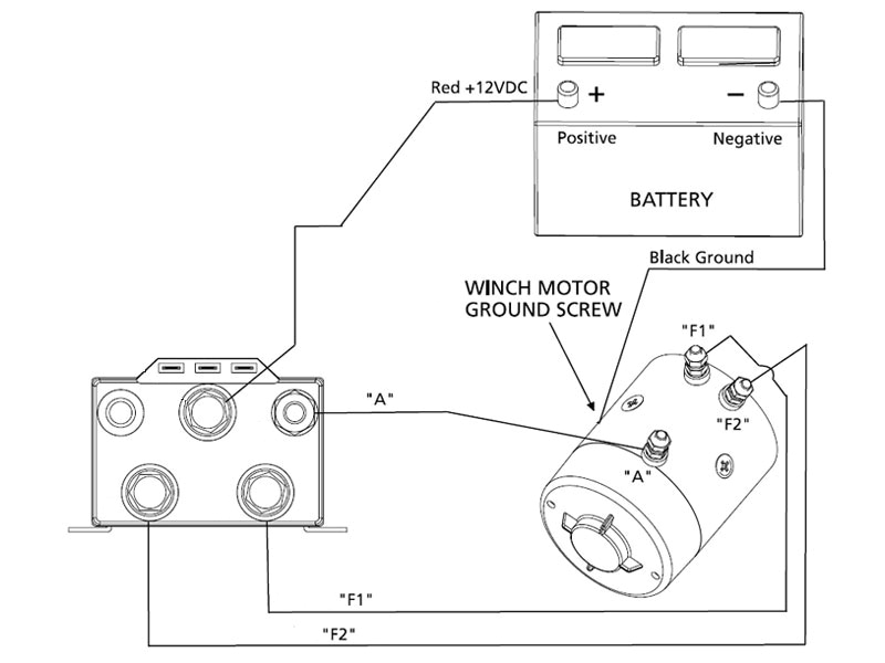 12v electric winch solenoid schematic wiring diagram winch motor wiring diagram 12v winch motor wiring diagram