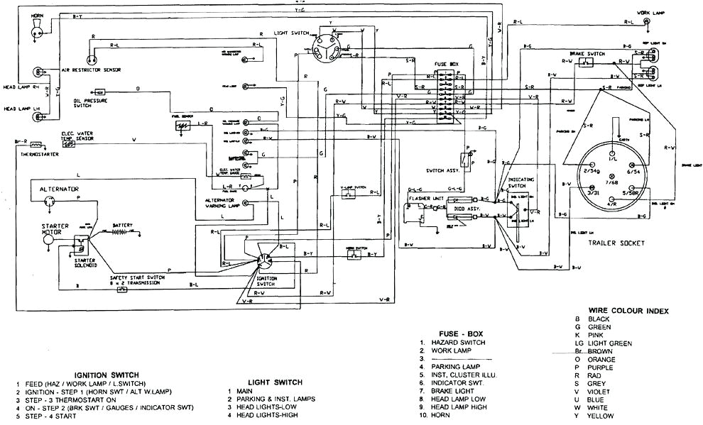 wiring diagrams jmor automotive online give information about new ignition switch diagram enthusiasts unique ford tractor d jpg