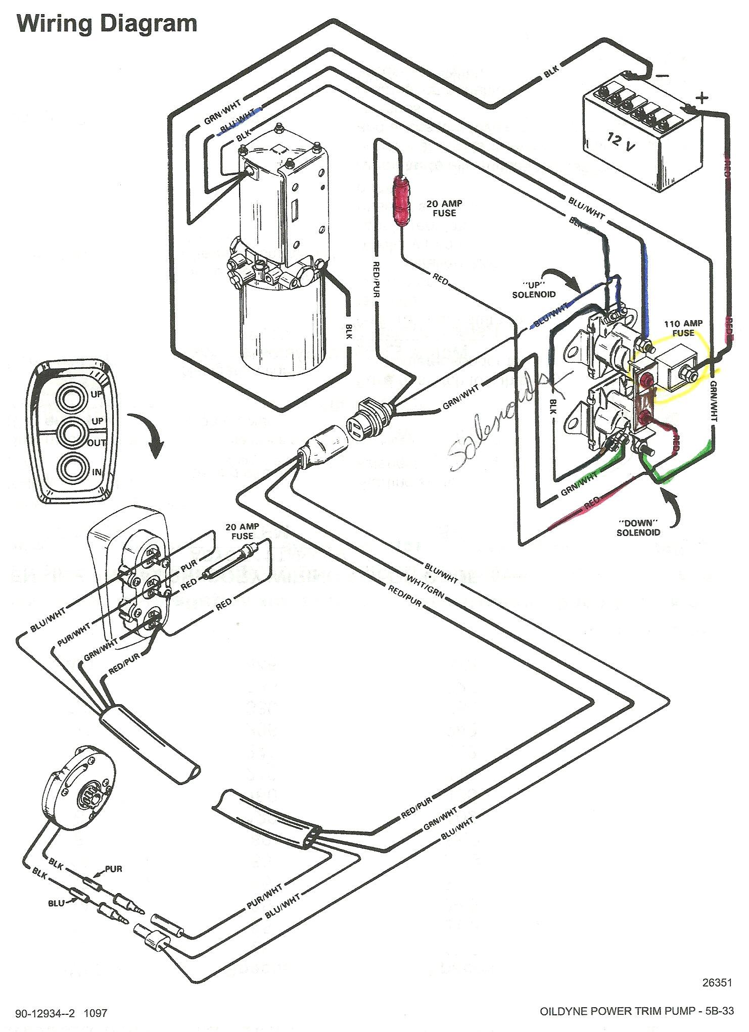 alpha one trim wiring diagram wiring diagram toolboxalpha wiring diagram 5