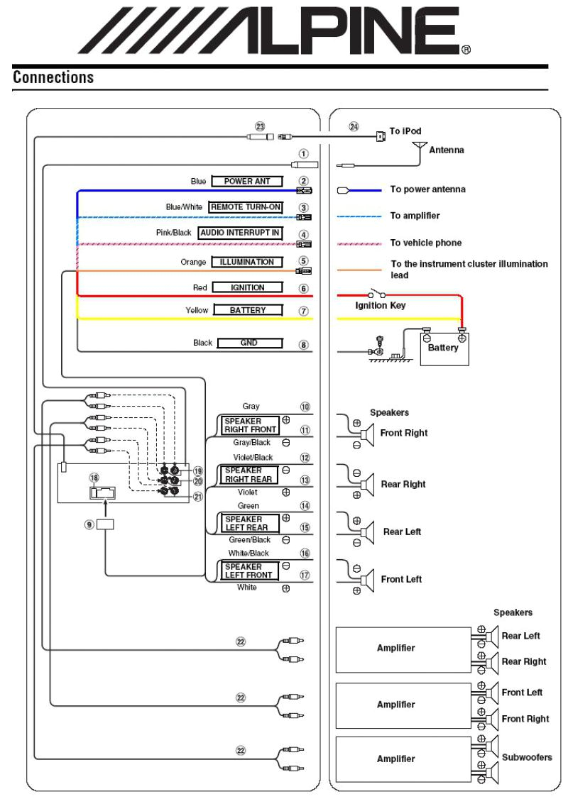 Alpine Cd Player Wiring Diagram Alpine Car Radio Wiring Wiring Diagram