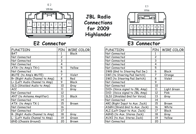 ford radio wiring harness diagram best of car diagram 19 phenomenal alpine car stereo wiring diagram picture of ford radio wiring harness diagram at alpine wiring harness diagram jpg