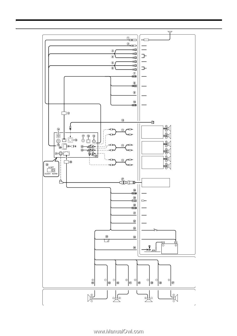 Alpine Cde 9870 Wiring Diagram Alpine Iva W205 Wiring Diagram Wiring Library