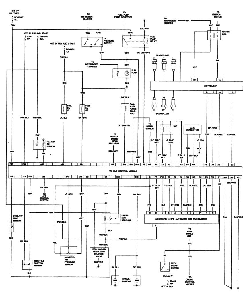 94 s10 2 2 wiring diagram wiring diagram 95 s10 2 2 engine diagram