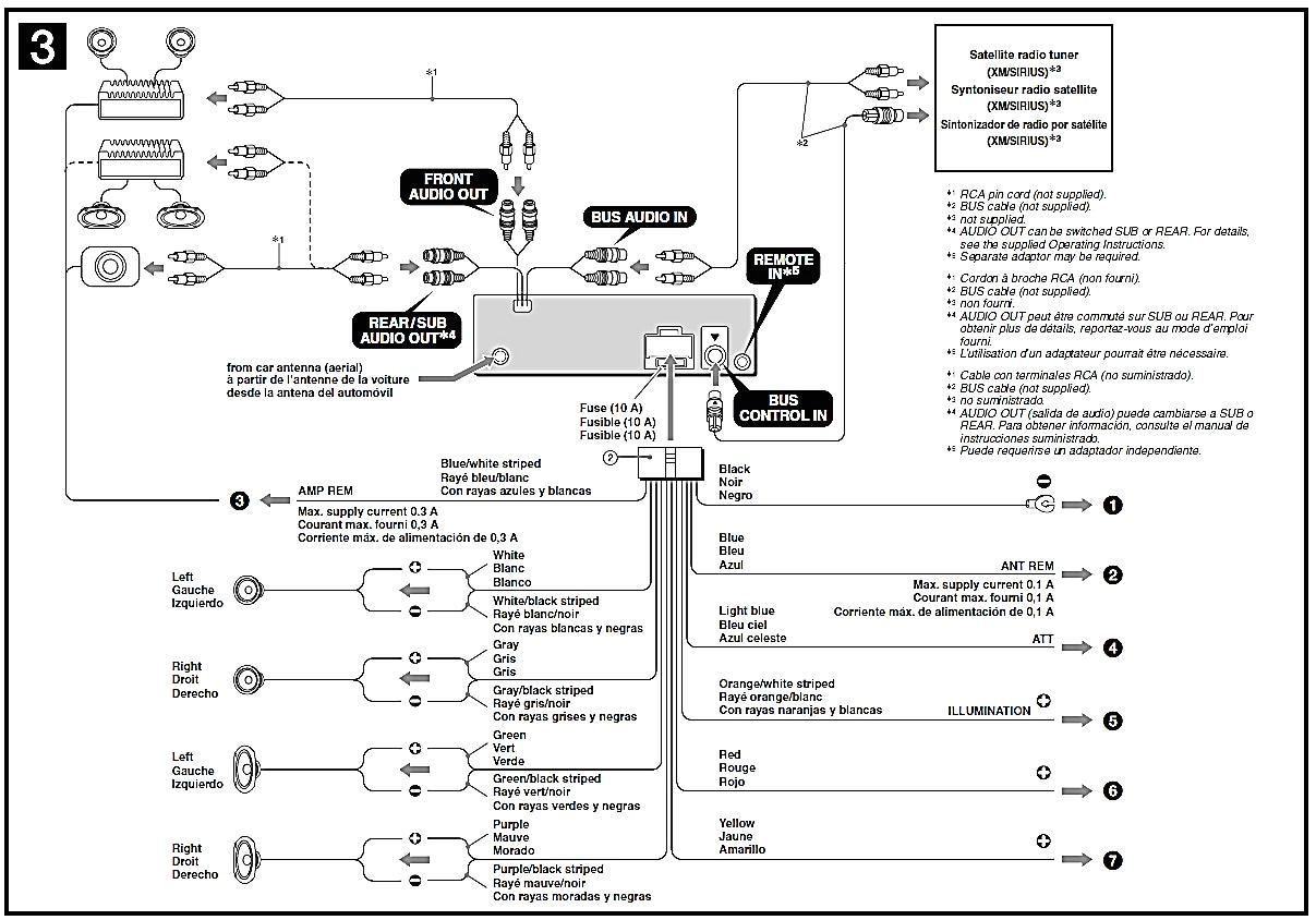 panasonic car wiring diagram wiring diagram paperc7 panasonic car stereo wiring harness diagram cq wiring diagram