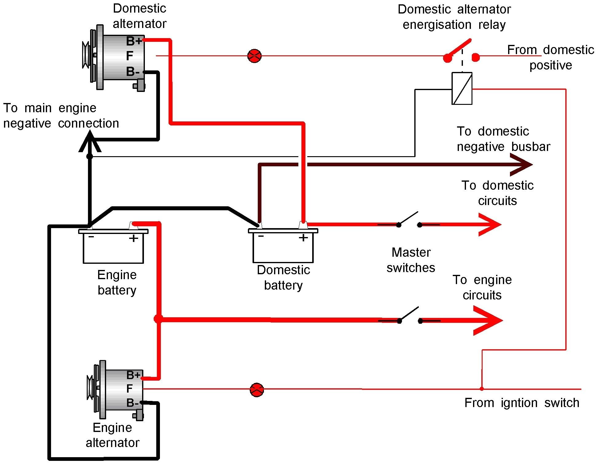 agm starter wiring wiring diagram load wiring agm alternator 2003