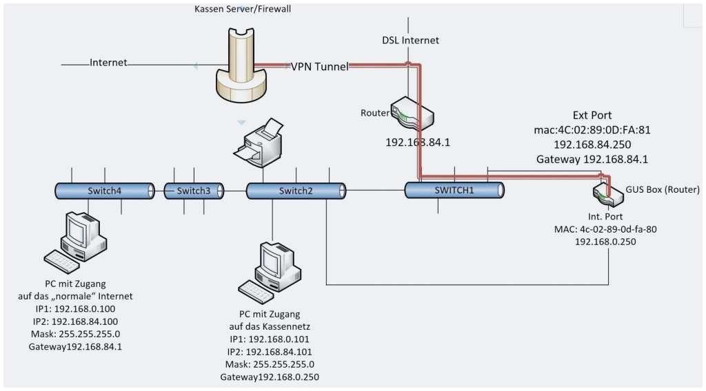 Alternator Welder Wiring Diagram 84 Mustang Alternator Wiring Diagram Wiring Diagram Paper
