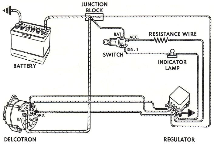 how to wire a gm external regulated 10dn alternator gm internal regulator alternator wiring alternator battery