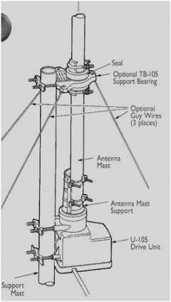 antenna rotor wiring diagram outside antenna wiring diagram gallery 59 cute photos of how to install outside antenna antenna calculator rh themagicfairy