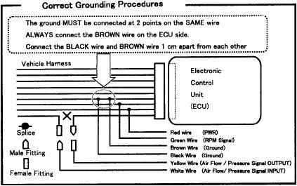 1990 1994 miata apexi super afc install guide mx 5 miata forumafc neo wiring diagram
