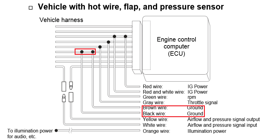 Apexi Vafc 2 Wiring Diagram Apexis Wiring Diagram Wiring Diagram Img