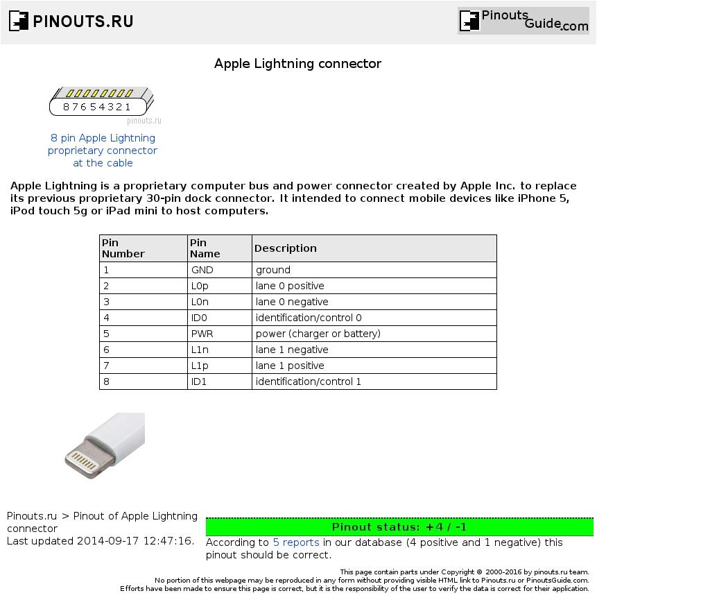 ipod charger wiring diagram wiring diagram centreipod 8 pin wiring diagram wiring diagram operationsiphone 8 pin