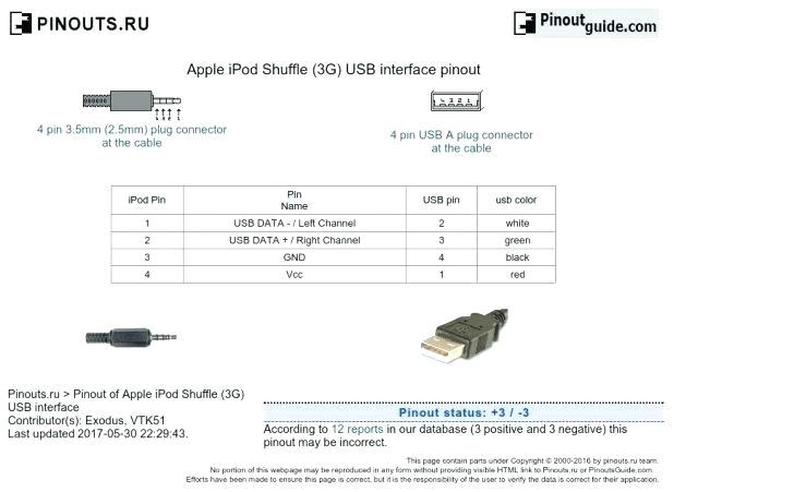 Apple 30 Pin Wiring Diagram Usb Wiring Schematic Wiring Diagram Centre